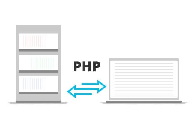 Wykorzystanie PHP
