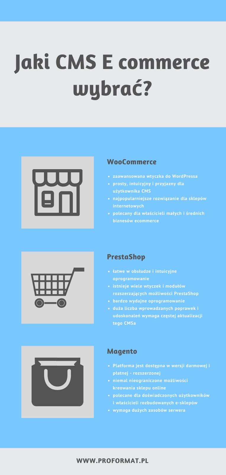 Jaki CMS E-commerce wybrać?