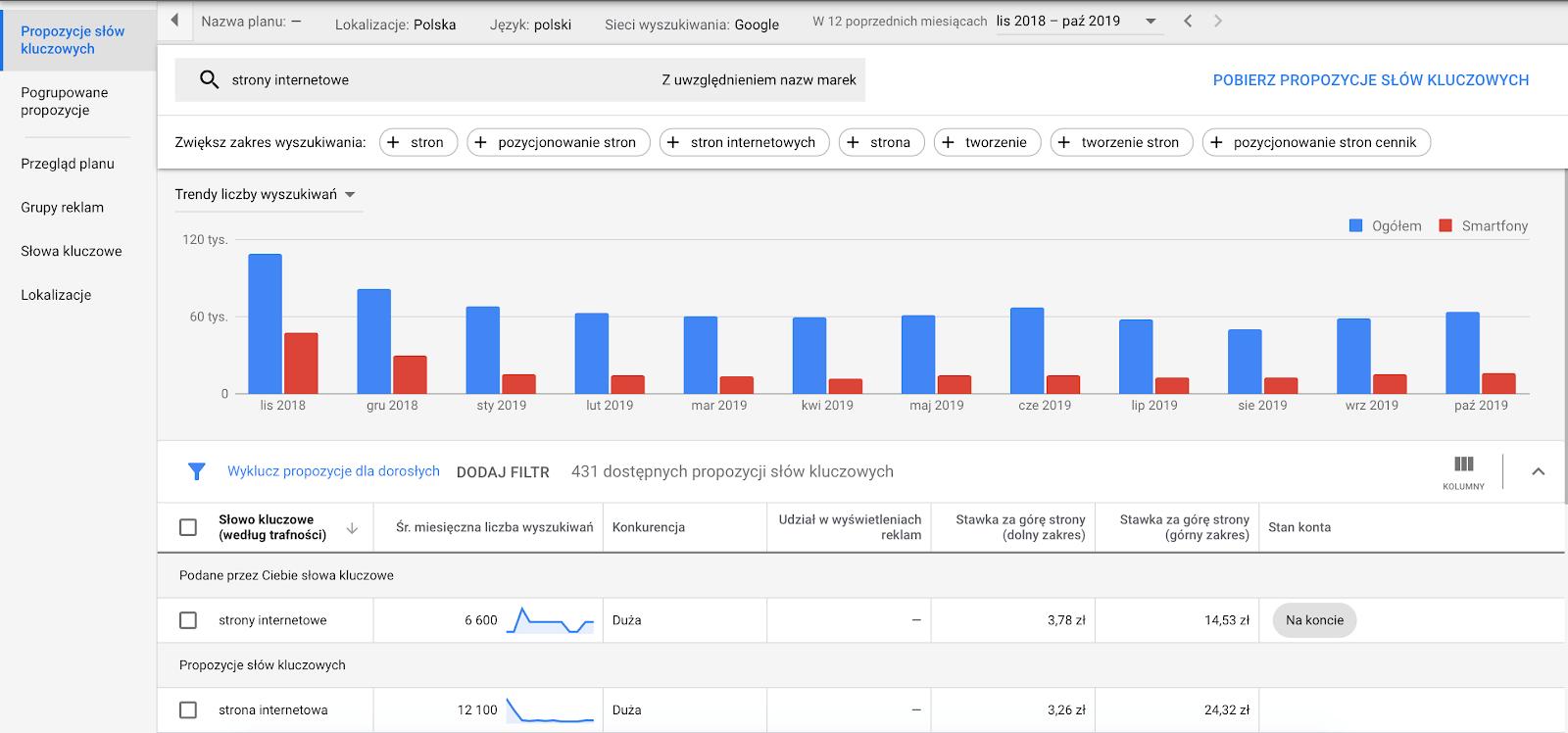 przykład danych statystycznych wyszukiwań